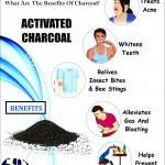 Activated Charcoal Uses, What Are The Benefits Of Charcoal?