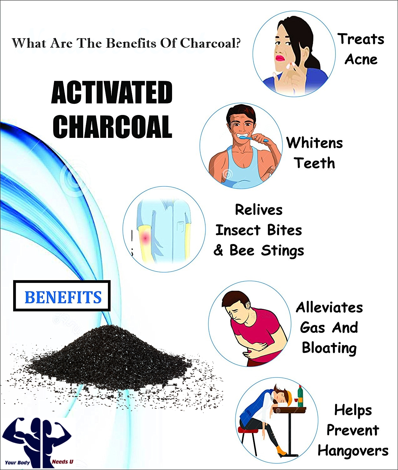 Magical Benefits Of Charcoal For Skin: Activated Charcoal Uses, What Are The Benefits Of Charcoal?